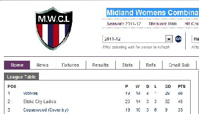 Wolves Women champions table2
